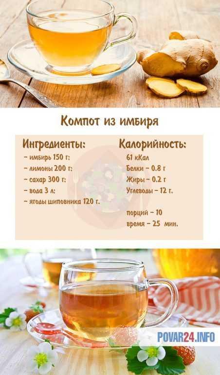 Рецепты компота из имбиря