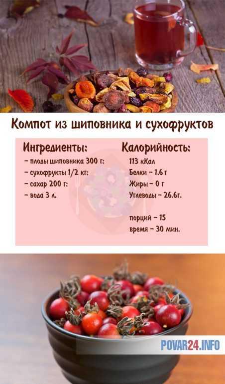 Рецепт компота из сухого шиповника и сухофруктов