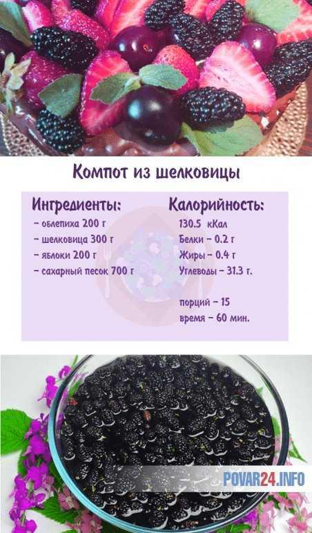 Приготовление компота из шелковицы