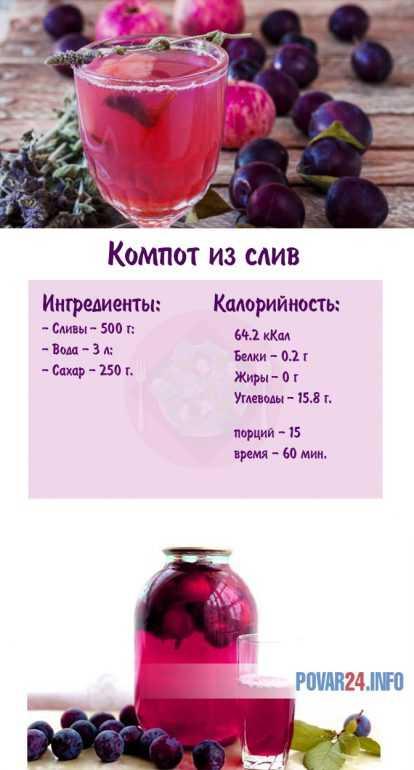 Рецепты компотов из слив