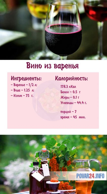 Простой рецепт вина из старого варенья